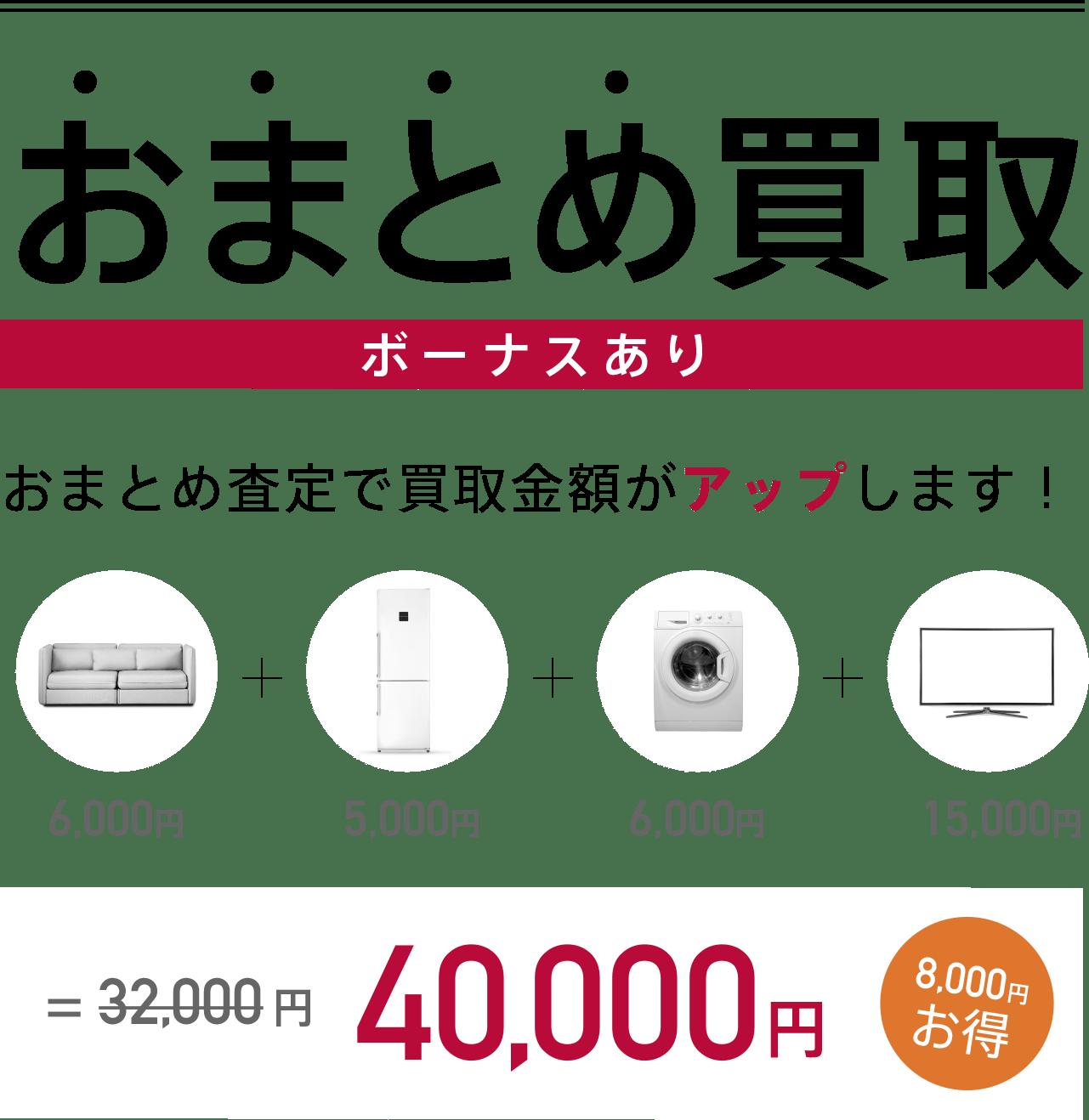 おまとめ買取 ボーナスあり おまとめ査定で買取金額がアップします! ソファ6,000円 冷蔵庫5,000円 洗濯機6,000円 テレビ15,000円 合計32,000円が40,000円 8,000円お得