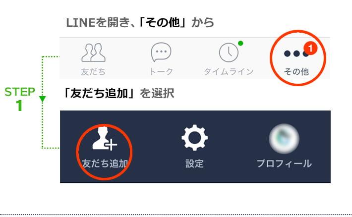 LINE@の登録 STEP1